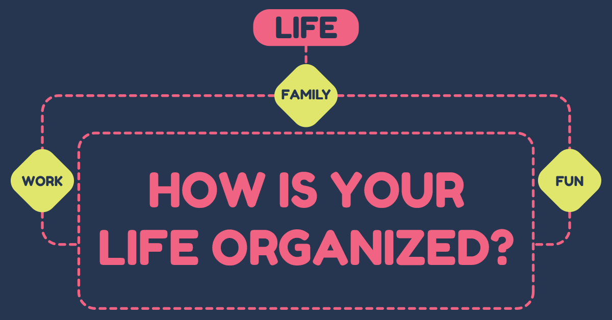 LifeOrganized